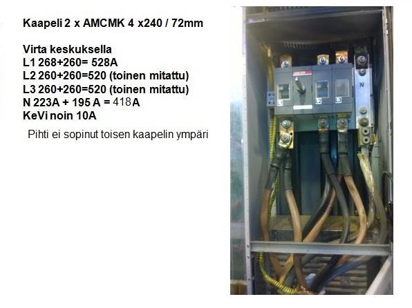 kuva1 630A katkaisija ja nolla 420A 250c